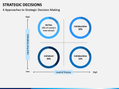 Strategic Decisions PPT Slide 10