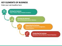 Key Elements of Business PPT Slide 2