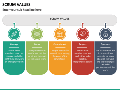 SCRUM Values PPT Slide 11