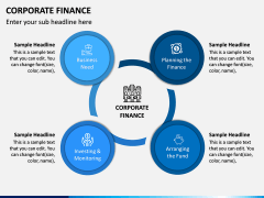 Corporate Finance PPT Slide 12