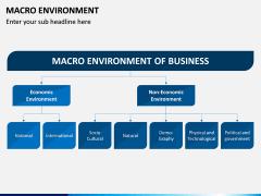 Macro Environment PPT Slide 4