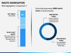 Waste Segregation PPT Slide 6