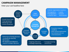 Campaign Management PPT Slide 5