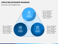 Circle Relationship Diagram PPT Slide 2