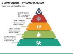 5 Components - Pyramid Diagram PPT Slide 2