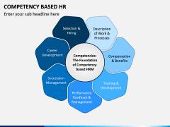 Competency Based HR PPT Slide 4