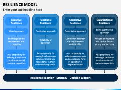 Resilience Model PPT Slide 8
