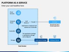 Platform as a Service (PaaS) PPT Slide 11