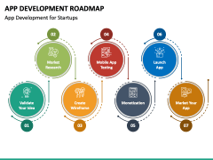 App Development Roadmap PPT Slide 6
