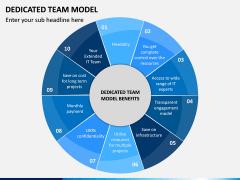 Dedicated Team Model PPT Slide 7