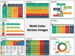 User Journey Multicolor Combined
