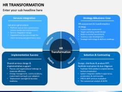 HR Transformation PPT Slide 4