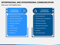 Interpersonal and Intrapersonal Communication PPT Slide 3