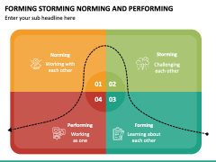 Forming Norming Storming and Performing PPT Slide 5