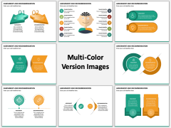 Assessment and Recommendation Multicolor Combined