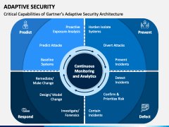 Adaptive Security PPT Slide 3