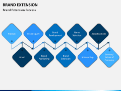 Brand Extension PPT Slide 2