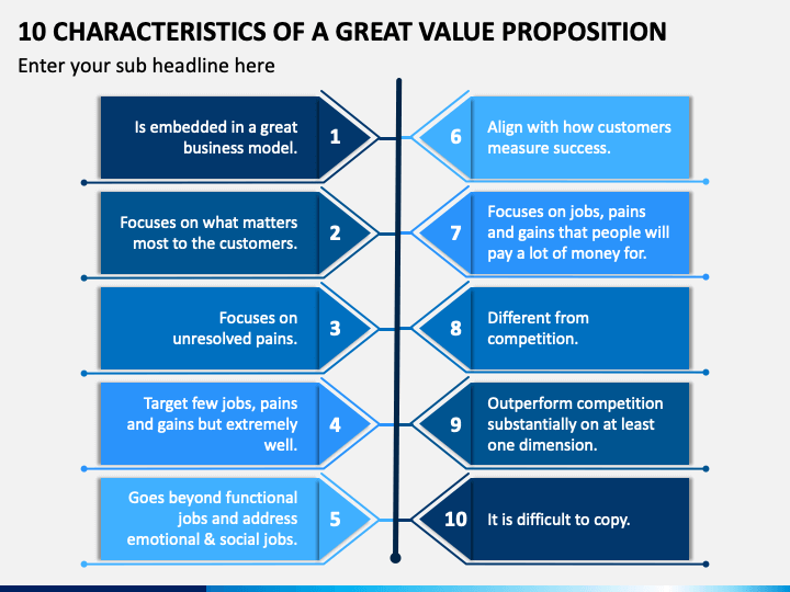 10 Characteristics of A Great Value Proposition PPT Slide 1