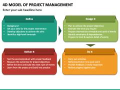 4D Model of Project Management PPT Slide 2