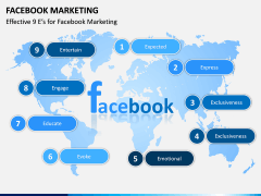 Facebook Marketing PPT Slide 3