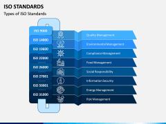 ISO Standards PPT Slide 2