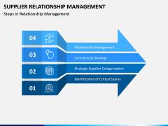 Supplier Relationship Management PPT Slide 6
