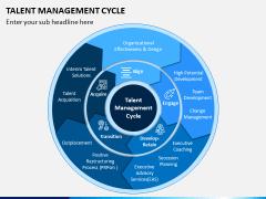Talent Management Cycle PPT Slide 2