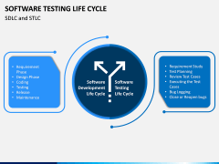Software Testing Life Cycle (STLC) PPT Slide 6