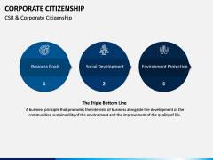 Corporate Citizenship PPT Slide 3
