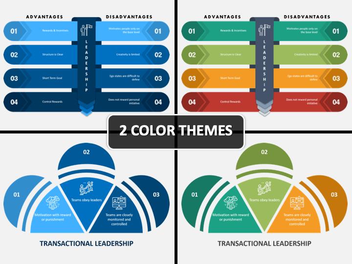 Transactional Leadership PPT Cover Slide