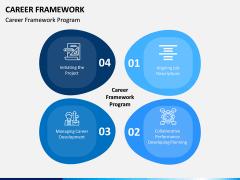Career Framework PPT Slide 3