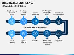 Building Self Confidence PPT Slide 4