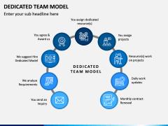 Dedicated Team Model PPT Slide 5