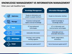 Knowledge Management Vs Information Management PPT Slide 1