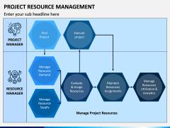 Project Resource Management PPT Slide 4
