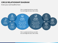 Circle Relationship Diagram PPT Slide 3
