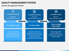 Quality Management System PPT Slide 5