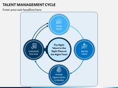 Talent Management Cycle PPT Slide 3