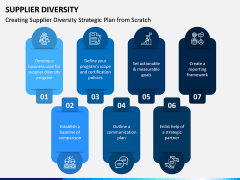 Supplier Diversity PPT Slide 5
