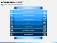 Internal Environment PPT Slide 3