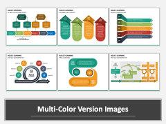 Agile eLearning Multicolor Combined