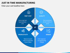Just In Time (JIT) Manufacturing PPT Slide 1