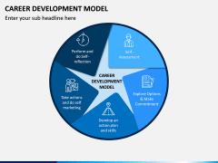 Career Development Model PPT Slide 1