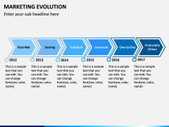 Marketing Evolution PPT Slide 6