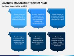 Learning Management System PPT Slide 4