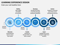 Learning Experience Design PPT Slide 8