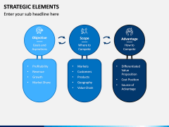 Strategic Elements PPT Slide 8