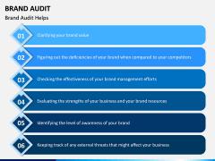Brand Audit PPT Slide 5