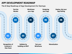 App Development Roadmap PPT Slide 1