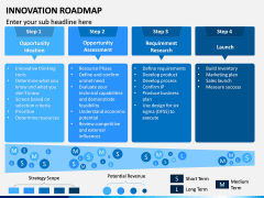 Innovation Roadmap PPT Slide 8